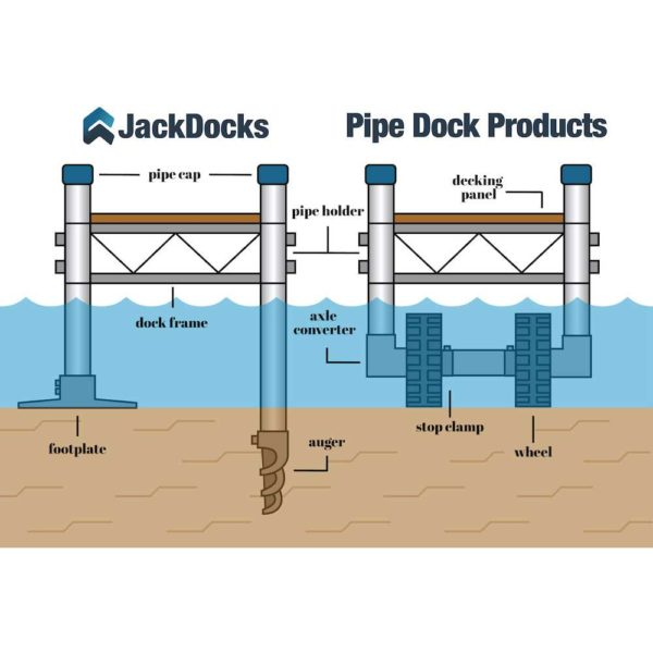 pipe dock products